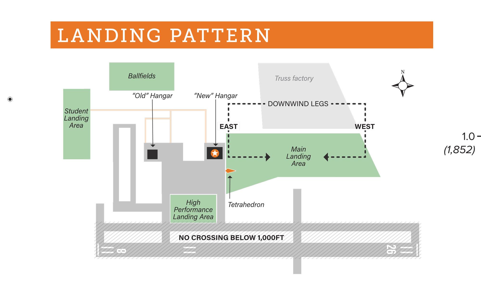 landing-area